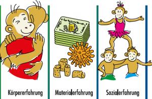 3 Affen